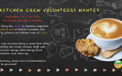 Kitchen Volunteers Needed